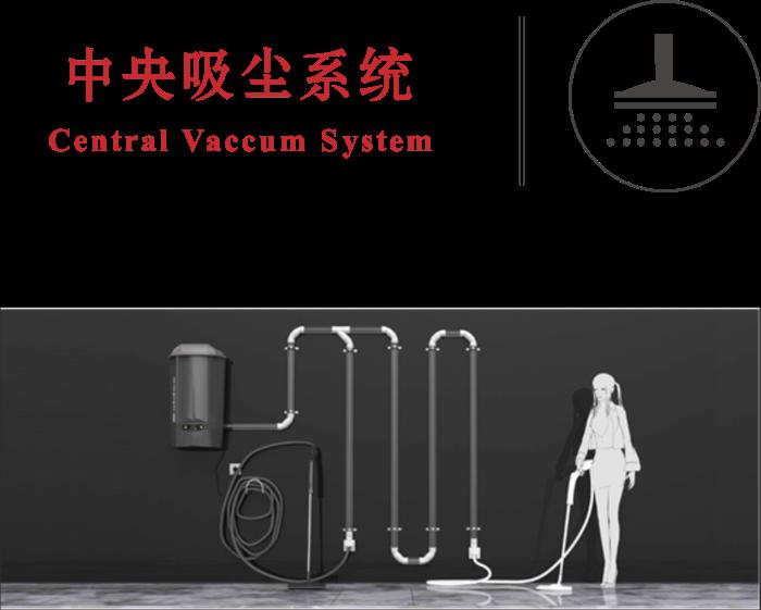 中央吸尘系统